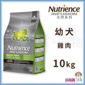 Nutrience紐崔斯『 INFUSION天然幼犬 (雞肉)』10kg(22lb)【搭嘴購】