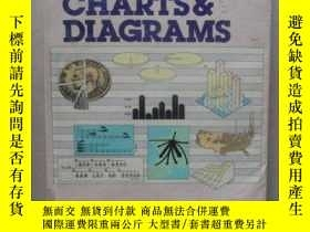 二手書博民逛書店How罕見to Draw Charts and Diagrams