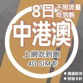 中港澳通用 中國網卡 8天4GB吃到飽 4G網速 免翻牆 隨插即用 網路卡 網卡 上網卡
