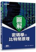 圖解密碼學與比特幣原理