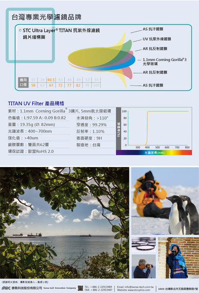 【STC】TITAN UV Filter 82mm 輕薄強韌 特級強化保護鏡 – Corning Gorilla® 3