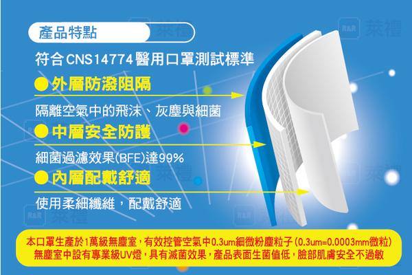 萊潔LAITEST 醫療平面式口罩(成人)海洋藍 (盒裝50入)