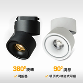 【光的魔法師】LED COB軌道燈7W聚光型(可吸頂桶燈/可做軌道燈)吸頂式黑殼