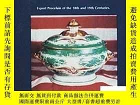 二手書博民逛書店1997年罕見China for America: Export