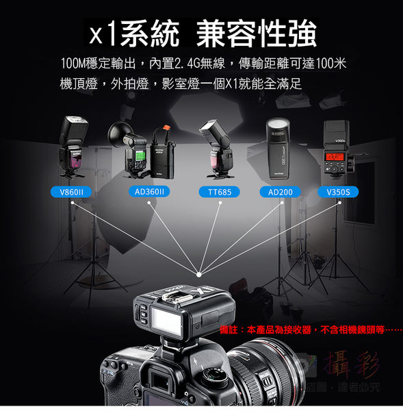 攝彩@神牛X1R-N接收器 尼康Nikon專用 無線引閃器 支援TTL 2.4G無線傳輸100米 分組遙控 遠程觸發