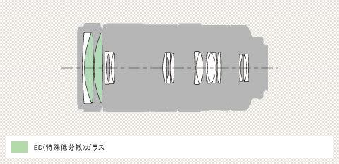 【震博】Sony 70-400mm F4-5.6 G SSM II (分期0利率;台灣索尼公司貨)加贈美國TIFFEN 77mmCPL偏光鏡