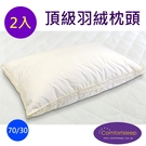 《Comfortsleep》頂級70/30舒適羽絨枕頭2入(一對),送枕頭保潔墊
