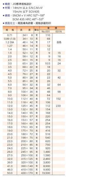 六角板手 4 m/m 日本製 EIGHT 八尾