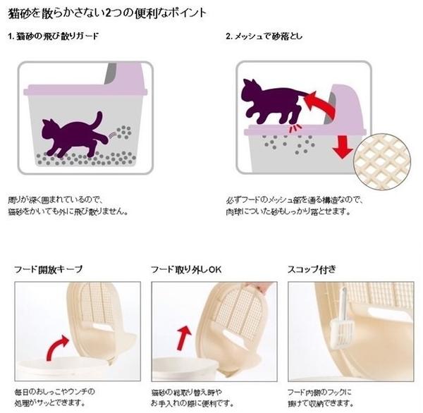 【預購商品】日本Richell Corole 不沾砂貓便盆 (半封閉式 貓砂盆 減少貓砂落地發生)