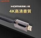 CyberSLIM HDMI TO HDMI 2.0 高清傳輸線 1.5M