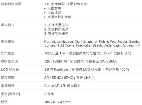 CANON PowerShot G7 X Mark II 專業級類單眼相機*(中文平輸)-