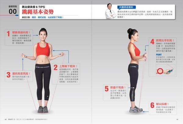1週跳3天,2週瘦1圈!驚人的燃脂跳繩減肥操 :1個動作,腰腹臀腿全瘦到,跳出瘦子體..