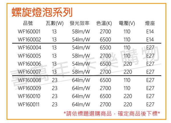 舞光 FSL13EXL-DL 13W 2700K 黃光 110V E27 麗晶 螺旋 省電燈泡_WF160005