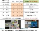 客製化 PVC 識別證 工作證 會議證 掛繩印製 VIP證 入場證 QR CODE 條碼 晶片印製【塔克】