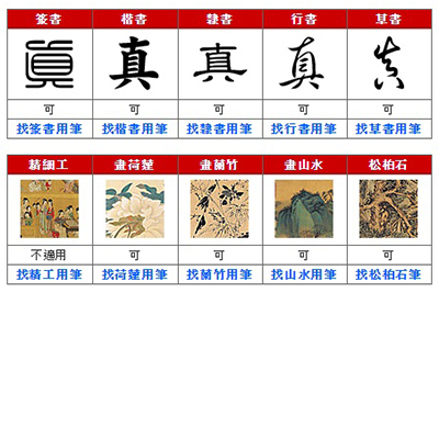 LSY林三益精選30元大楷毛筆