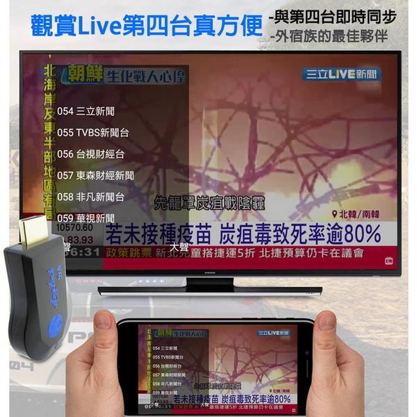 【五代科幻藍】Anylink雙核心全自動無線影音電視棒(送3大好禮)
