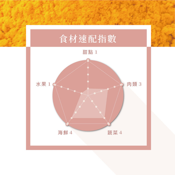 【味旅嚴選】|薑黃粉|鬱金香粉|Turmeric Powder|50g