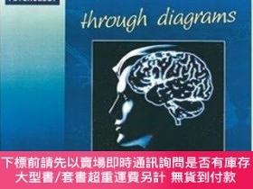 二手書博民逛書店Advanced罕見Psychology Through Diagrams (oxford Revision Gu