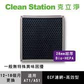 【A71/A51】專利ECF濾網 共3款適用不同環境 可對付甲醛 管道間 燒香等異味