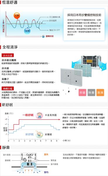 【HITACHI日立】3-5坪 變頻左吹冷暖窗型冷氣 RA-28HV1 免運費 送基本安裝