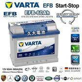 ✚久大電池❚德國 VARTA D53 EFB 60Ah 寶獅標緻PEUGEOT 107 1 0 12 16