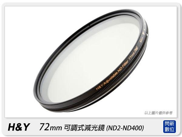 【24期0利率,免運費】H&Y ND2-ND400 72mm 可調式減光鏡 可調減光鏡 減光鏡 (72,附鏡頭蓋)