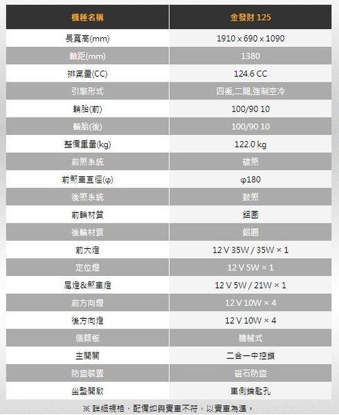 2018年 SYM 三陽機車 金發財 125 碟煞 全時點燈 六期噴射