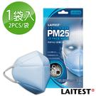 消保官全台大稽查通過認證PM2.5防霾口...