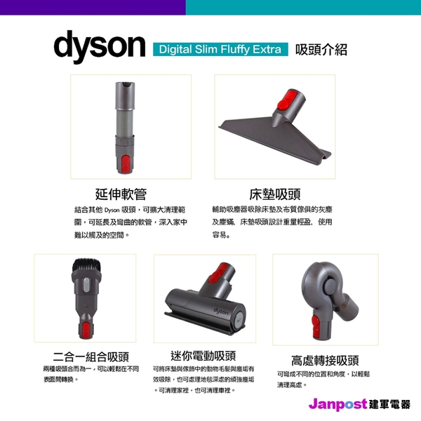 最新 Dyson 戴森 SV18 Digital Slim Fluffy Extra 輕量無線吸塵器 輕而強勁 可換電池 保固兩年