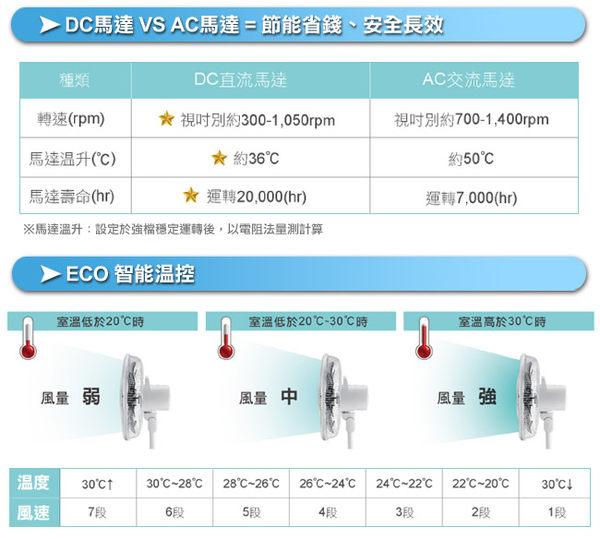 奇美14吋DC直流ECO微電腦遙控立扇DF-14B0ST DC扇 節能 電風扇