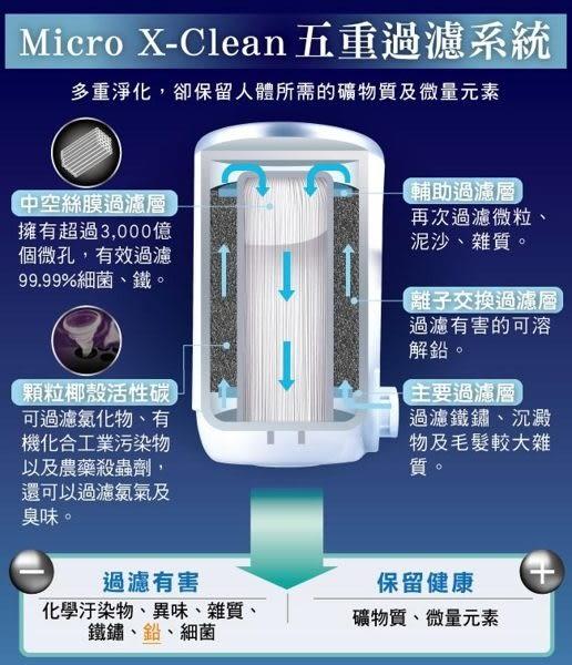 PHILIPS 飛利浦 水龍頭型極淨淨水器WP3812 日本製★
