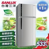 【SANLUX台灣三洋】533L雙門直流變頻冰箱 SR-C533BV1
