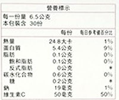 SUNTORY 三得利  蜜露珂娜 30入 加贈 蜜露珂娜 6.5g*2包【德芳保健藥妝】