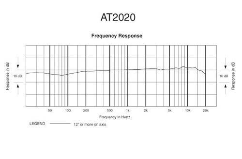【敦煌樂器】Audio-Technica AT2020 錄音室專業型麥克風