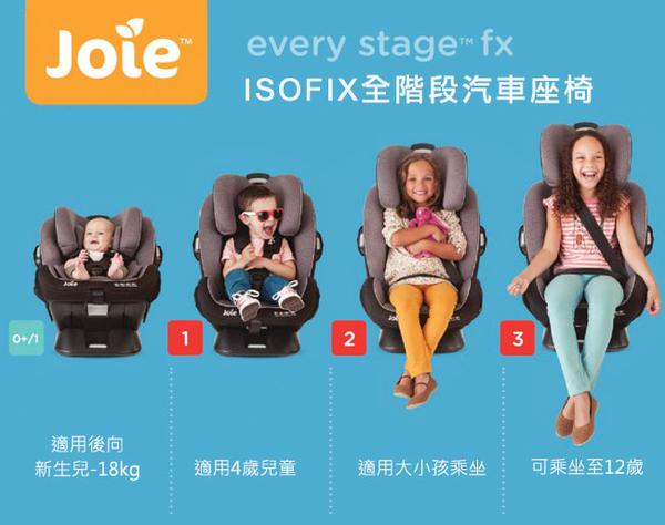 【加贈六層紗拍嗝巾(2入)】奇哥 Joie every stage fx ISOFIX 0-12歲全階段汽座-藍色