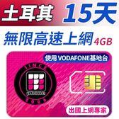 【TPHONE上網專家】土耳其無限高速上網 前面4GB支援高速 插卡即用 15天