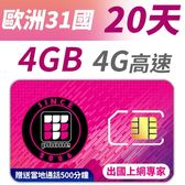 【TPHONE上網專家】歐洲 31國 20天 4GB高速上網 支援4G高速 贈送當地通話500分鐘