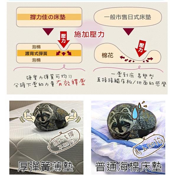 【3-軟硬適中】雙面可睡 租屋客首選│二代韓式 彈簧床墊 3.5尺加大單人標準 KIKY~獨立筒床墊
