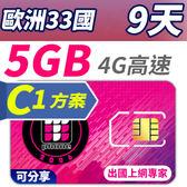 【TPHONE上網專家】歐洲全區移動C1方案 33國 9天 超大流量5GB高速上網 插卡即用 不須開通
