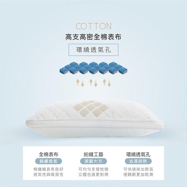 【BEST寢飾】純棉乳膠獨立筒枕 防蟎抗菌多功能枕 台灣製造 枕頭 枕心