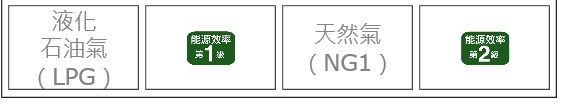 (全省原廠安裝)(能源效率2級)林內檯面爐 檯面式瓦斯爐 二口爐 RB-26GF(玻璃黑) 蓮花瓦斯爐