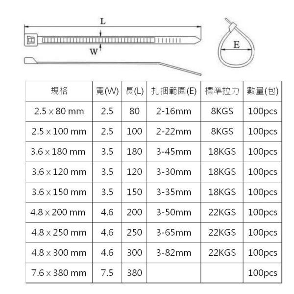 【D118】尼龍紮線帶,束帶,束線帶3.6 * 120 mm 一包100pcs(白色)~另有多種規格尺寸★EZGO商城★