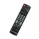 適用SANYO三洋品牌~ 聖岡液晶電視專用遙控器RC-061《刷卡分期+免運費》