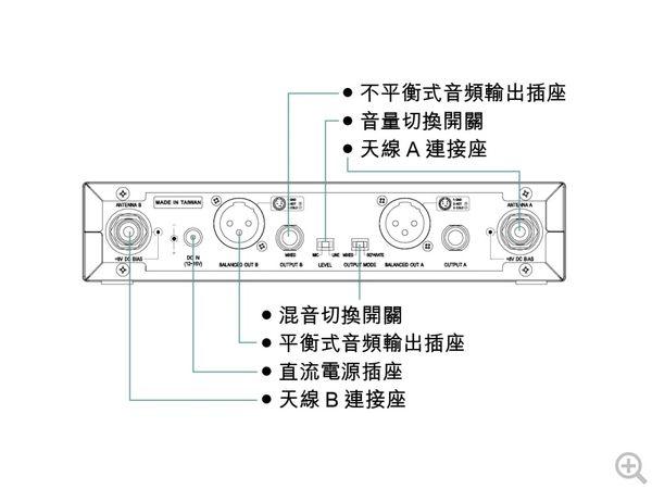^聖家^MIPRO 嘉強半U雙頻道自動選訊接收機 ACT-312B【全館刷卡分期+免運費】