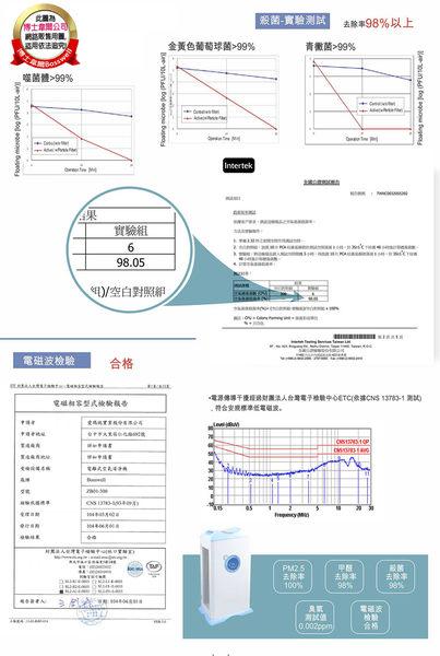 0耗材│博士韋爾【WIFI智慧控制】抗敏滅菌空氣清淨機 ZB2200SW