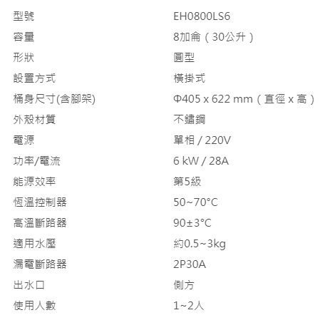 櫻花牌EH0800LS68加侖儲熱式電熱水器(限北北基地區購買安裝)