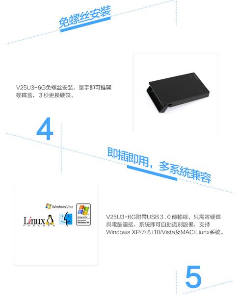 CyberSLIM V25U3 2.5吋外接硬碟 行動固態硬碟 480G 白色