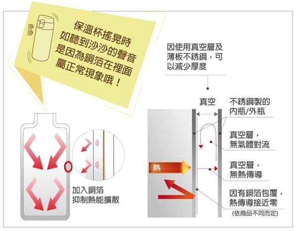 ★ TIGER虎牌 ★0.35L極輕量廣口鏽鋼真空保溫杯 MCX-A351
