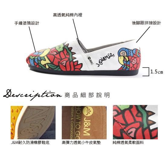【Joy&Mario】2016新款歐美塗鴉草編鞋 - 61813W RED