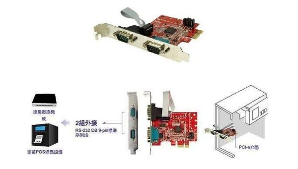 新竹【超人3C】UTB310 RS232擴充卡2P◆提供二組RS-232 DB 9-pin標準序列埠 ◆內建128KB DMA軟體FIFO
